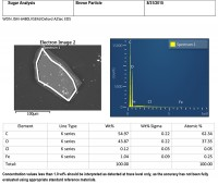 SEM/EDS analysis of a dark foreign particle