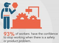 Food & workplace safety