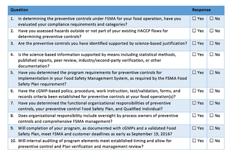 Table I. Kestrel Management's self-diagnostic tool can help a company assess its level of preparedness for FSMA compliance.
