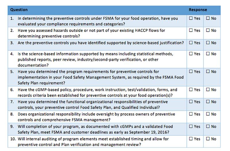 brc issue 7 interpretation guide pdf