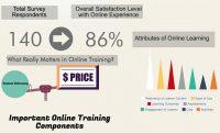 Food safety online training, ImEpik