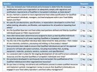 Food Safety Plan, Qualified Individuals, Checklist