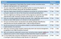 FSMA, Corrective Actions checklist