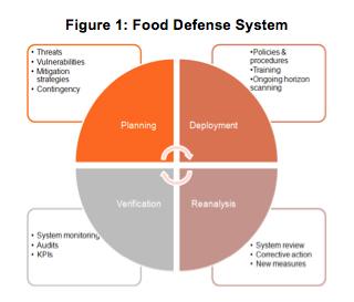 food inc analysis
