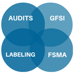 How Does TraceGains Help You Prepare and Stay in Compliance with FSMA?