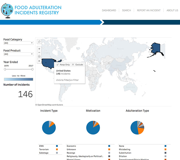 Food Adulteration Incidents Registry