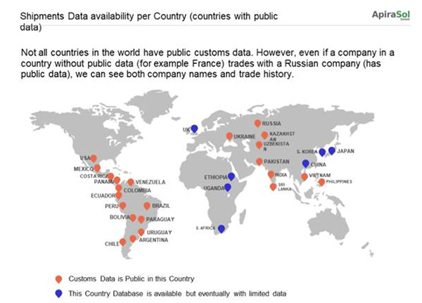 Global customs data, food fraud