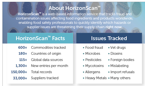 Figure 1. HorizonScan Overview
