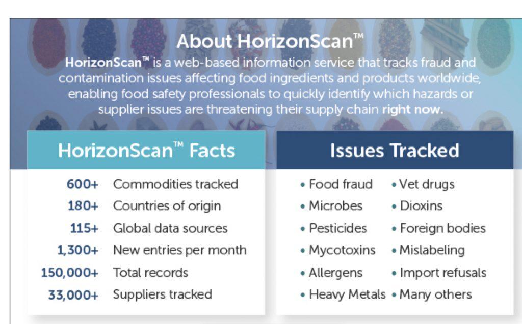 HorizonScan